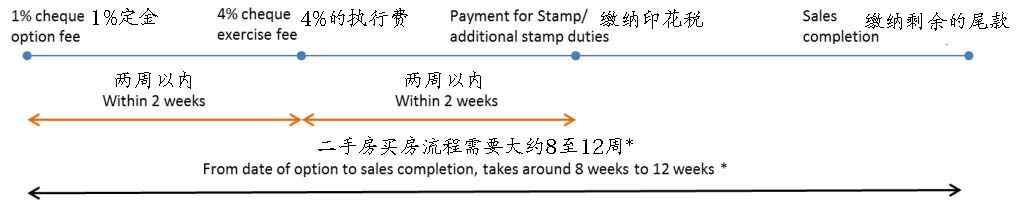 payment_process_2-1024x205